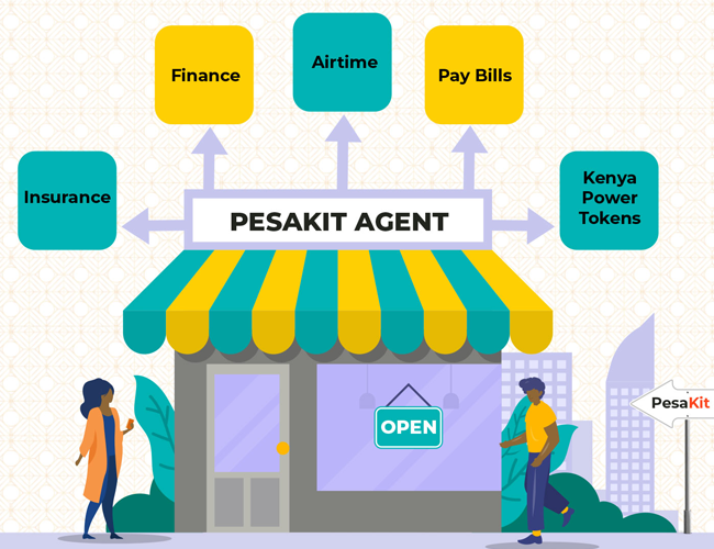 PesaKit's role In advancing mobile money interoperability & financial inclusion