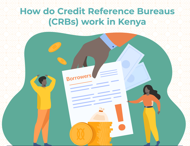 How do Credit Reference Bureaus (CRBs) work in Kenya?